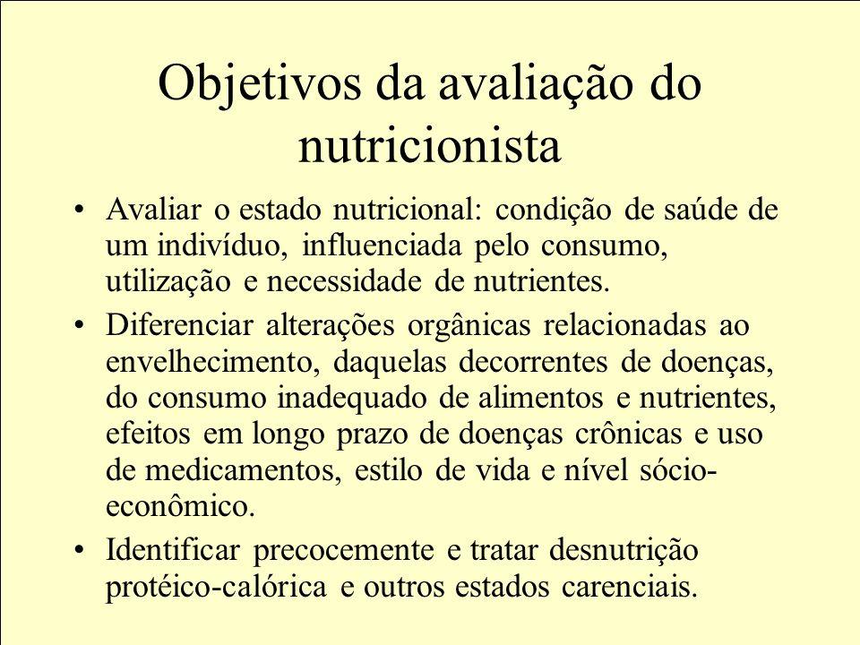 Objetivos da avaliação do nutricionista