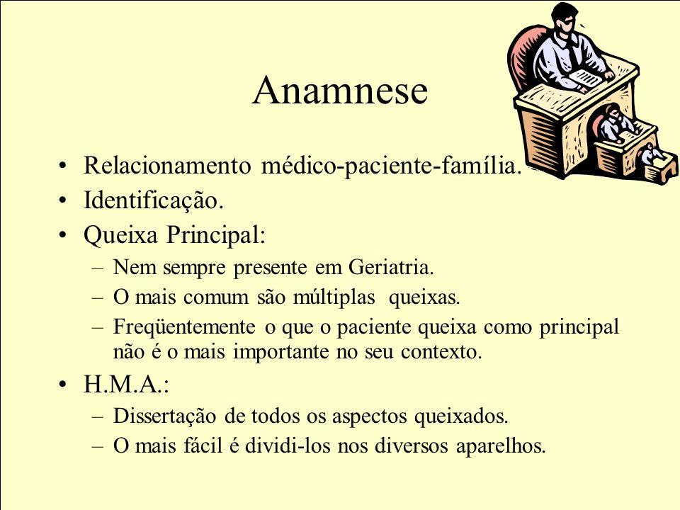Anamnese Relacionamento médico-paciente-família. Identificação.