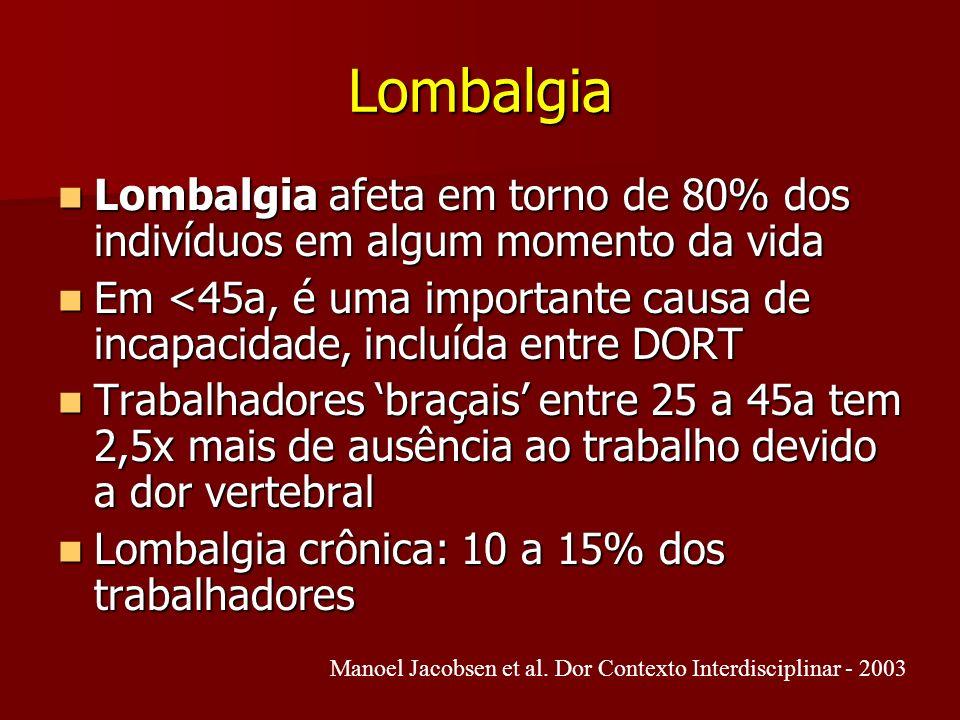 Lombalgia Lombalgia afeta em torno de 80% dos indivíduos em algum momento da vida.