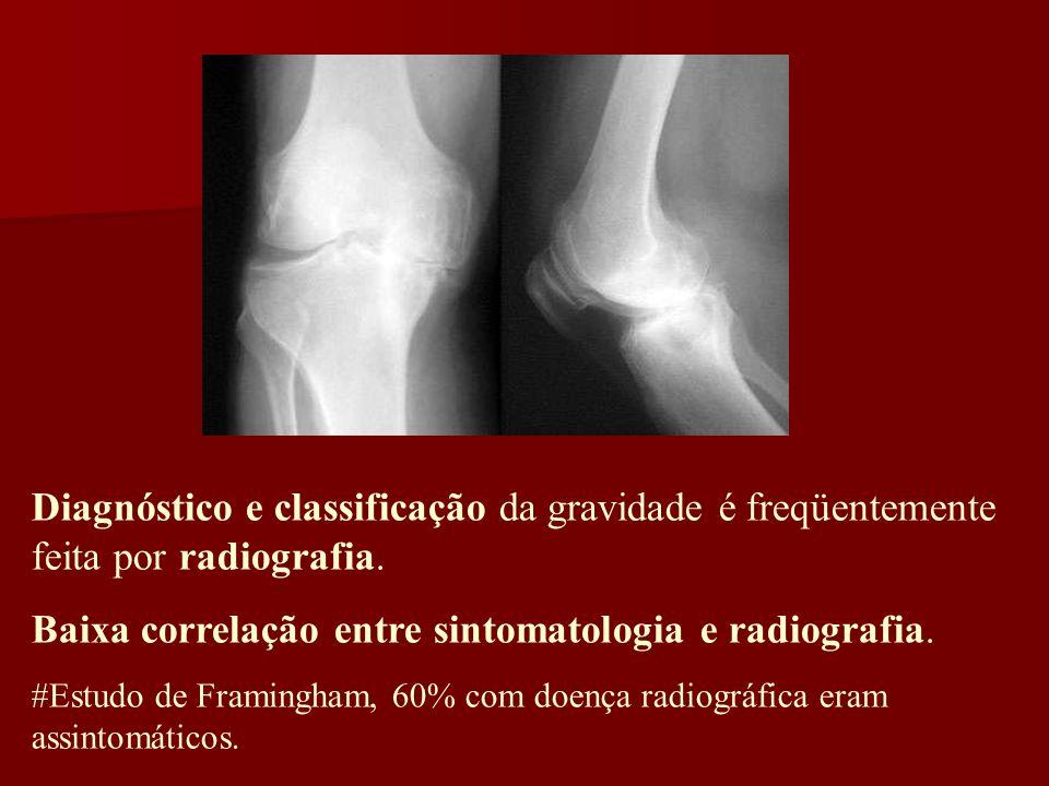 Baixa correlação entre sintomatologia e radiografia.