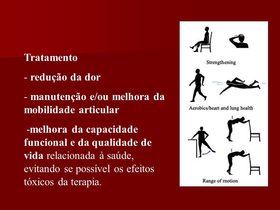 Tratamento- redução da dor. - manutenção e/ou melhora da mobilidade articular.