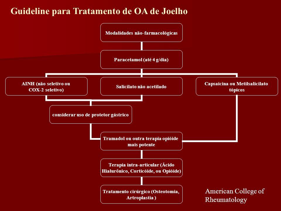 Guideline para Tratamento de OA de Joelho
