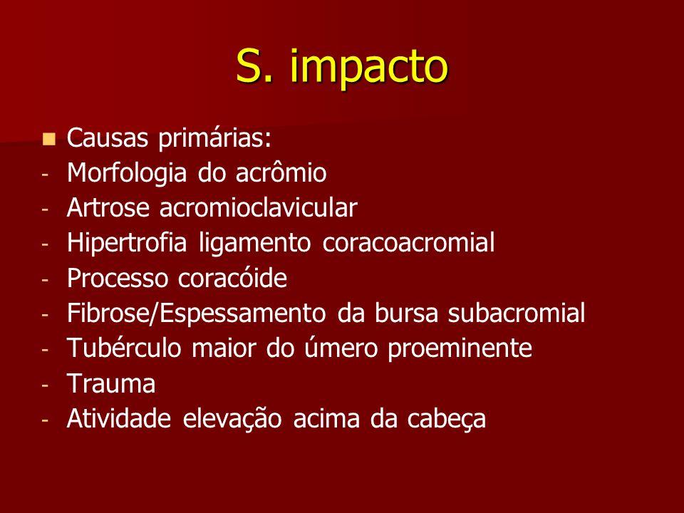 S. impacto Causas primárias: Morfologia do acrômio