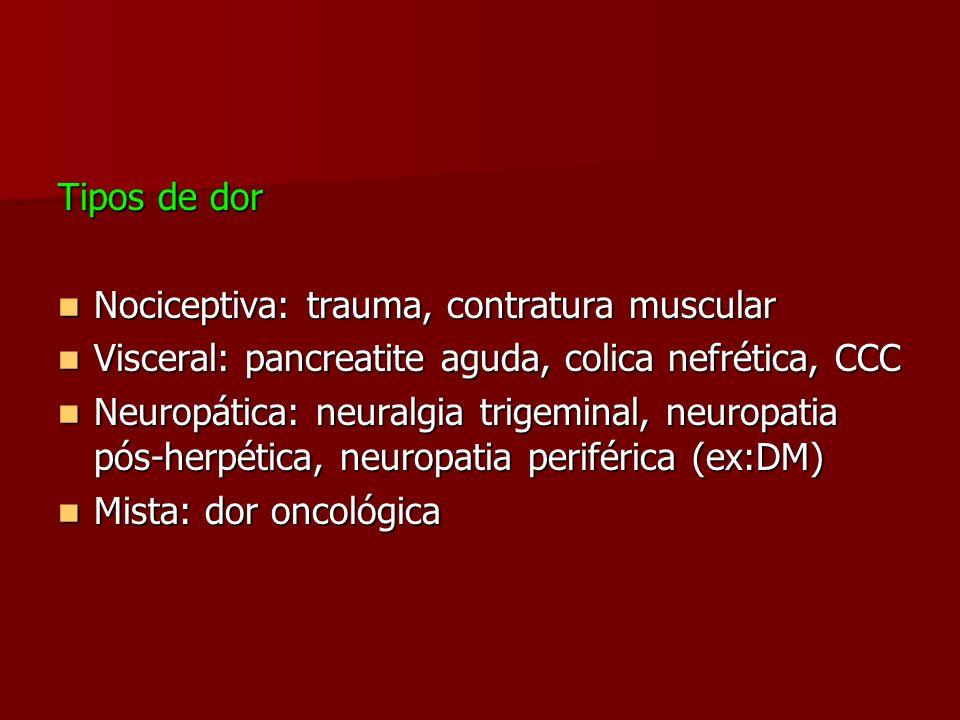 Tipos de dor Nociceptiva: trauma, contratura muscular. Visceral: pancreatite aguda, colica nefrética, CCC.