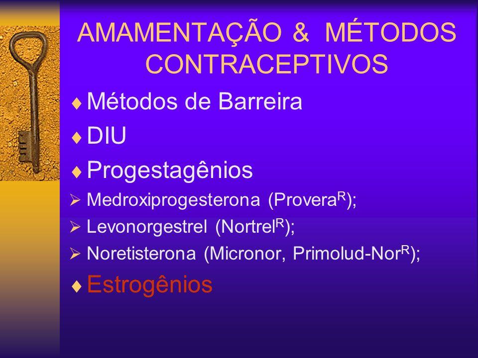 AMAMENTAÇÃO & MÉTODOS CONTRACEPTIVOS
