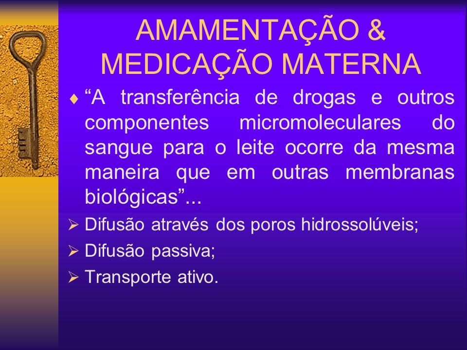 AMAMENTAÇÃO & MEDICAÇÃO MATERNA
