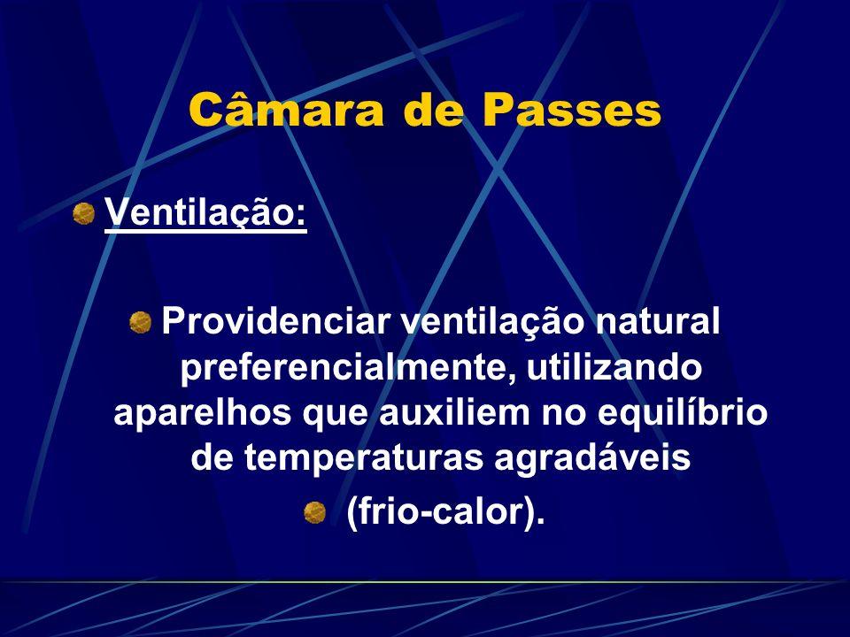 Câmara de Passes Ventilação:
