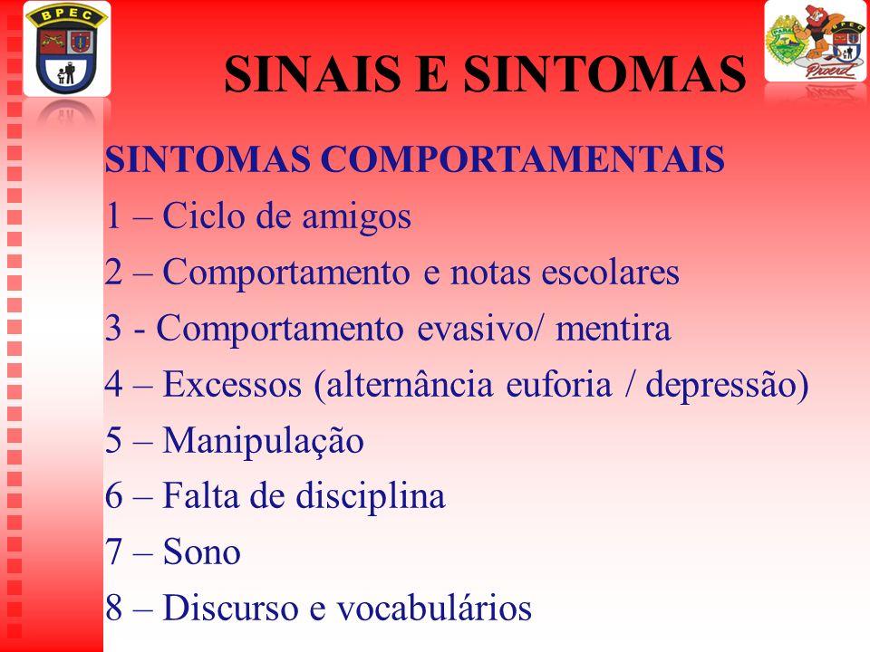SINAIS E SINTOMAS SINTOMAS COMPORTAMENTAIS 1 – Ciclo de amigos