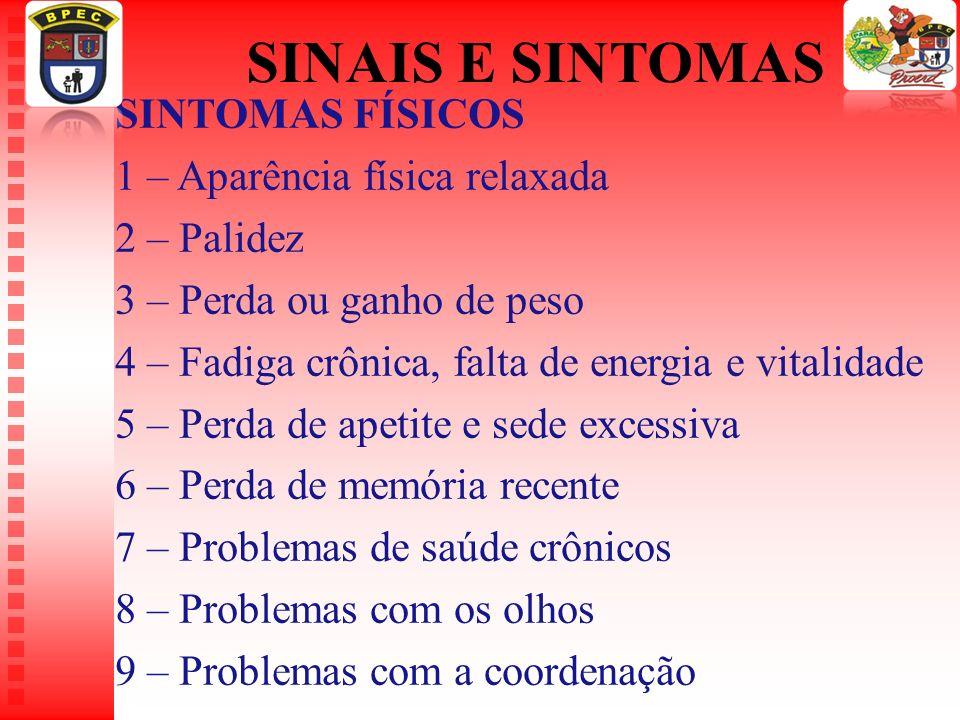 SINAIS E SINTOMAS SINTOMAS FÍSICOS 1 – Aparência física relaxada