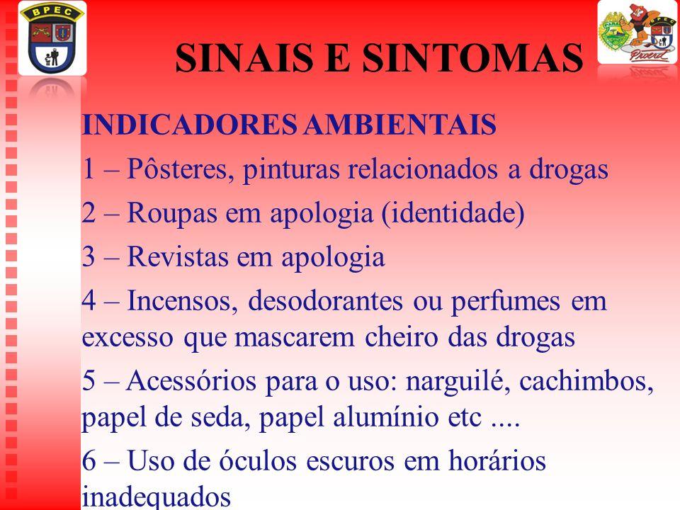 SINAIS E SINTOMAS INDICADORES AMBIENTAIS