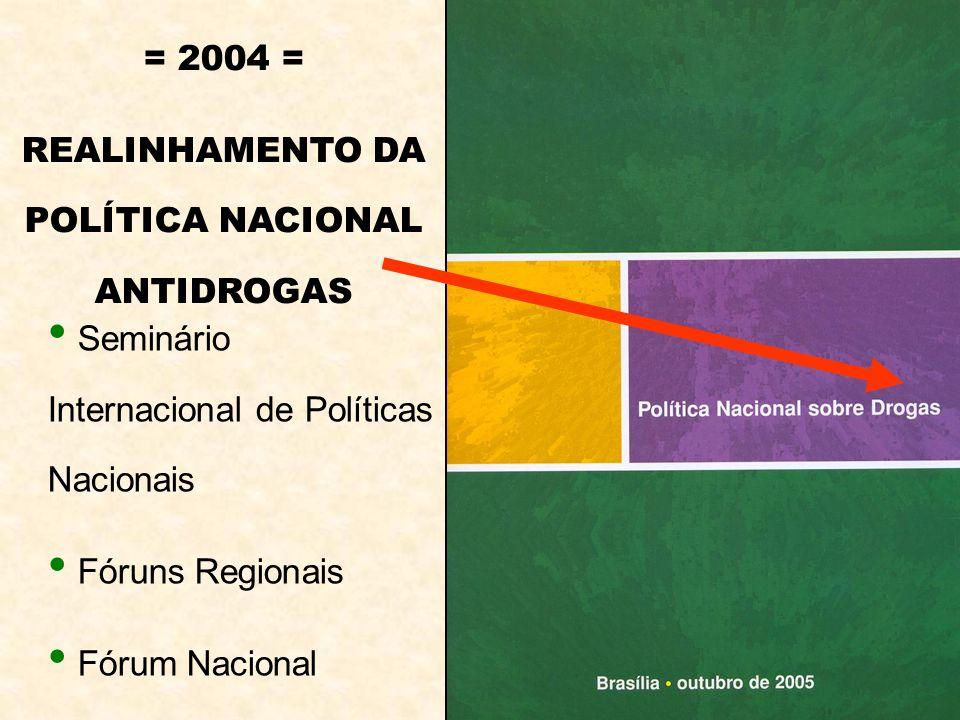 REALINHAMENTO DA POLÍTICA NACIONAL ANTIDROGAS