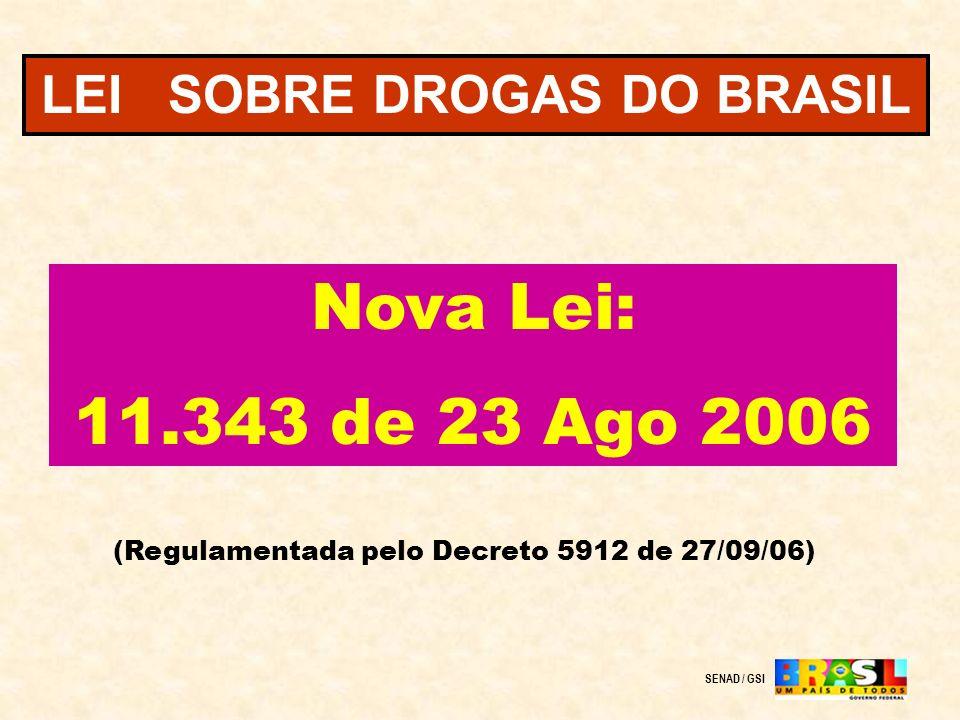 LEI SOBRE DROGAS DO BRASIL