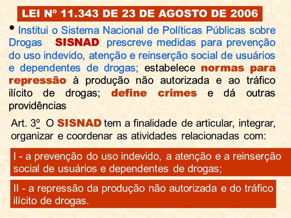 LEI Nº 11.343 DE 23 DE AGOSTO DE 2006