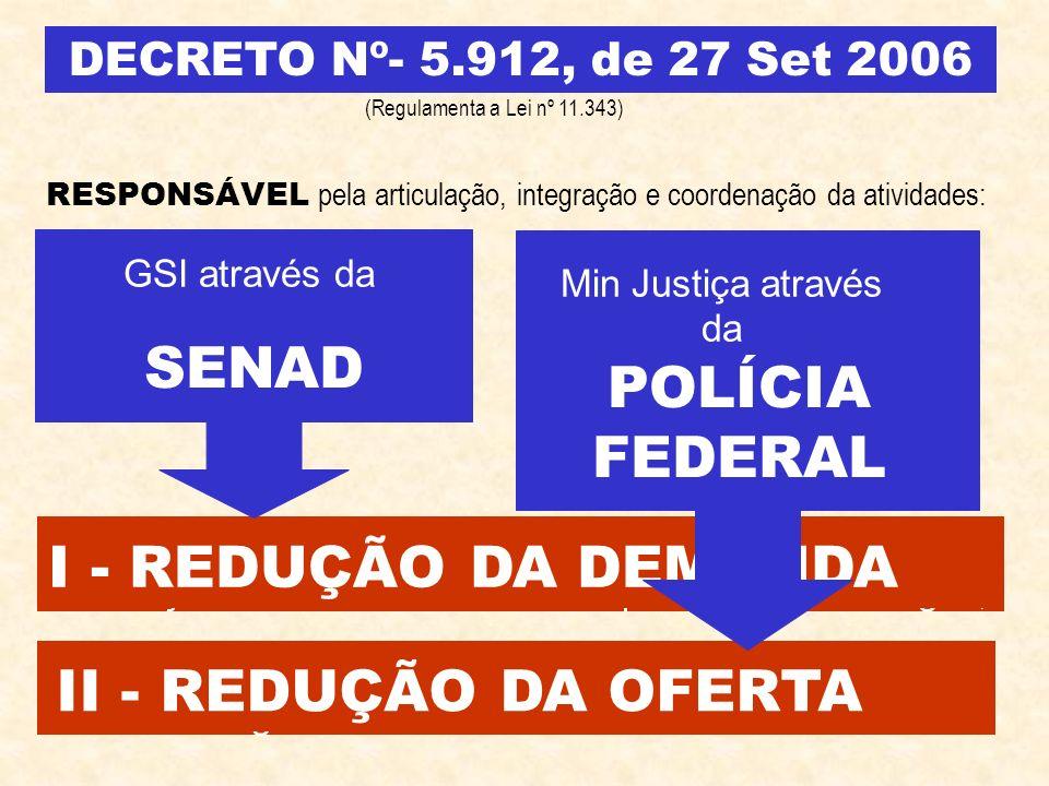 SENAD POLÍCIA FEDERAL I - REDUÇÃO DA DEMANDA II - REDUÇÃO DA OFERTA