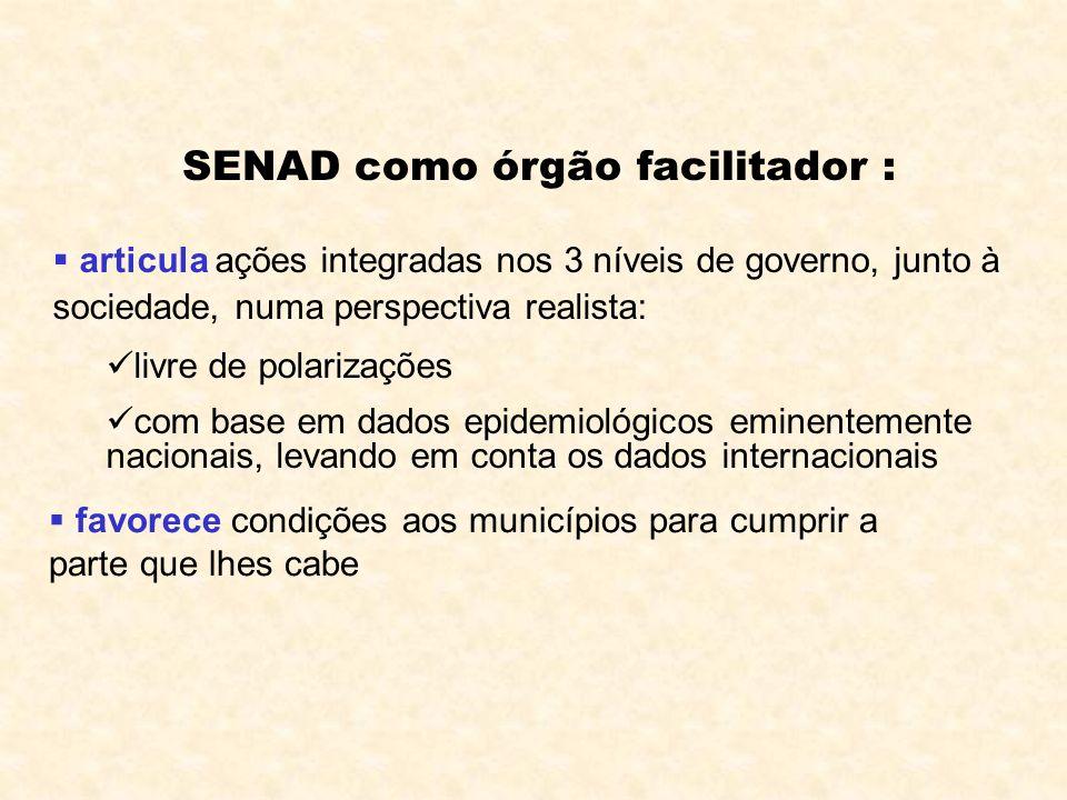 SENAD como órgão facilitador :