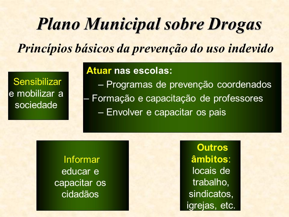 Plano Municipal sobre Drogas