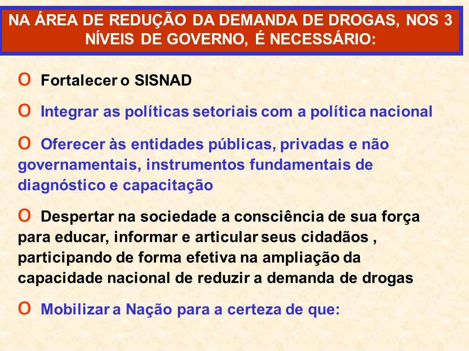 NA ÁREA DE REDUÇÃO DA DEMANDA DE DROGAS, NOS 3 NÍVEIS DE GOVERNO, É NECESSÁRIO: