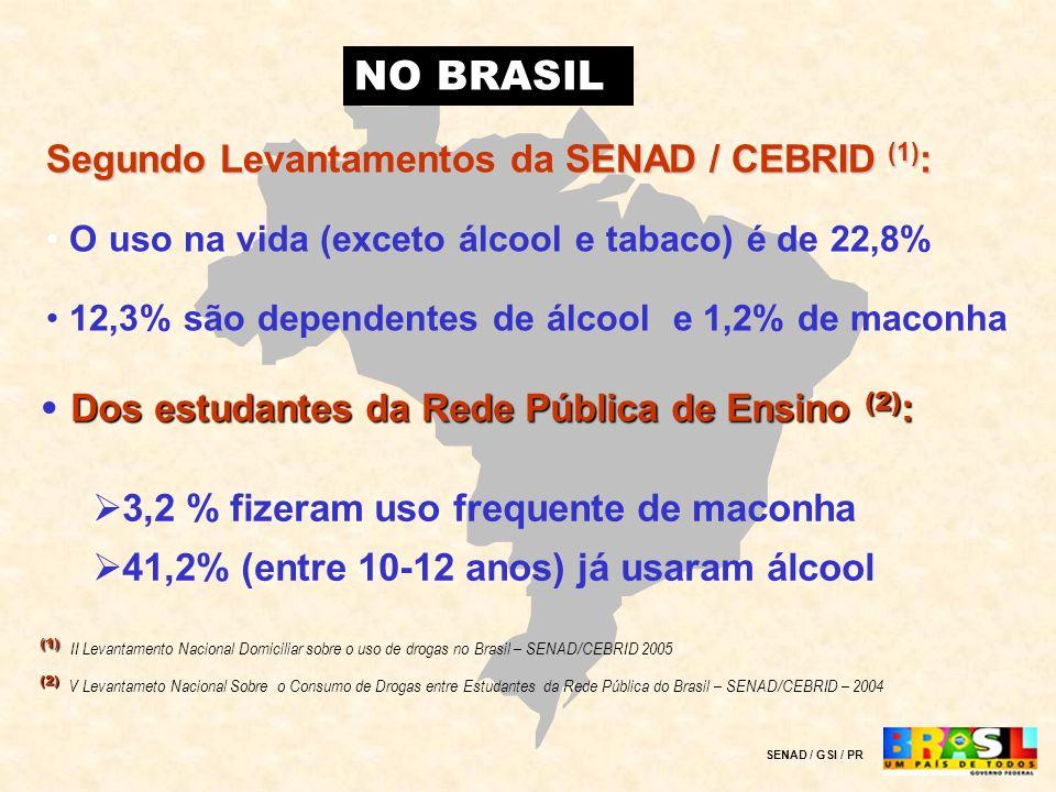 NO BRASIL Segundo Levantamentos da SENAD / CEBRID (1):