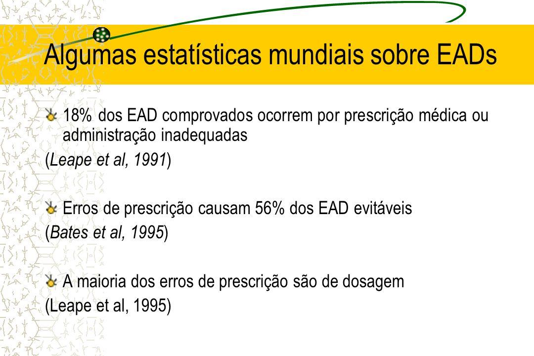 Algumas estatísticas mundiais sobre EADs