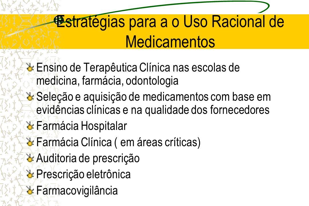 Estratégias para a o Uso Racional de Medicamentos
