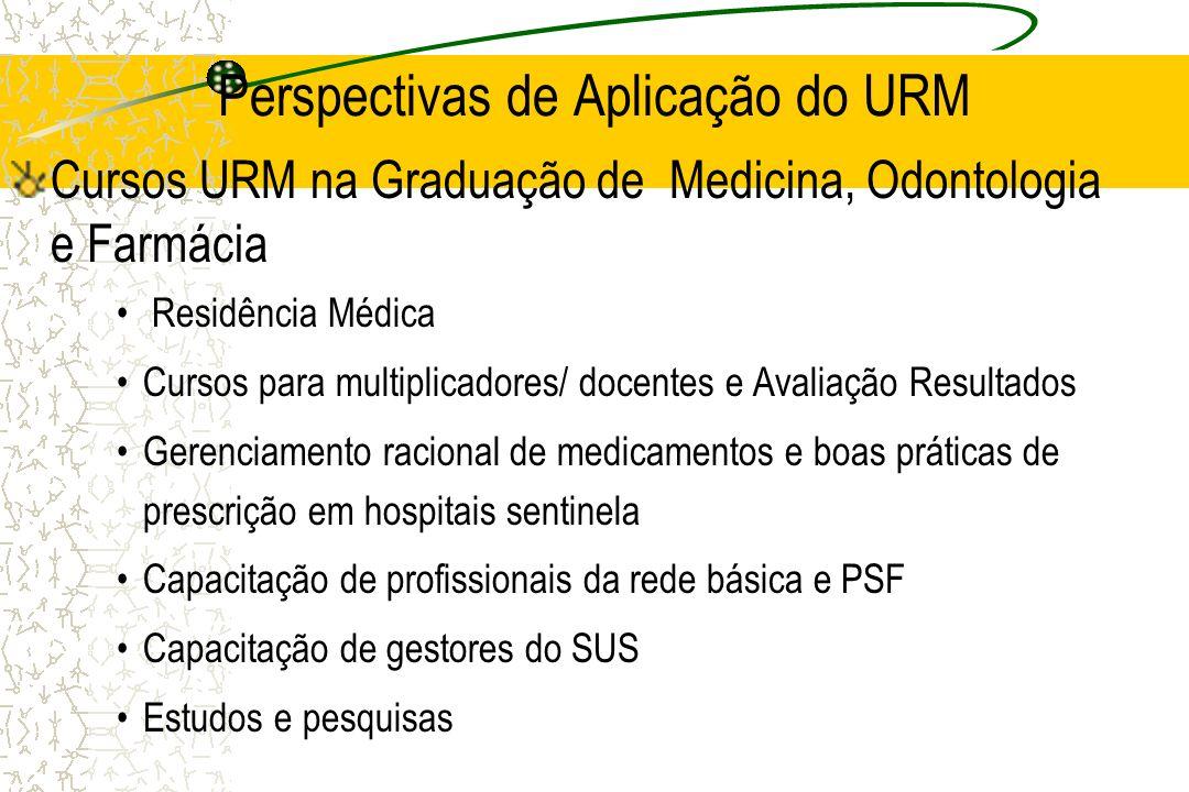 Perspectivas de Aplicação do URM