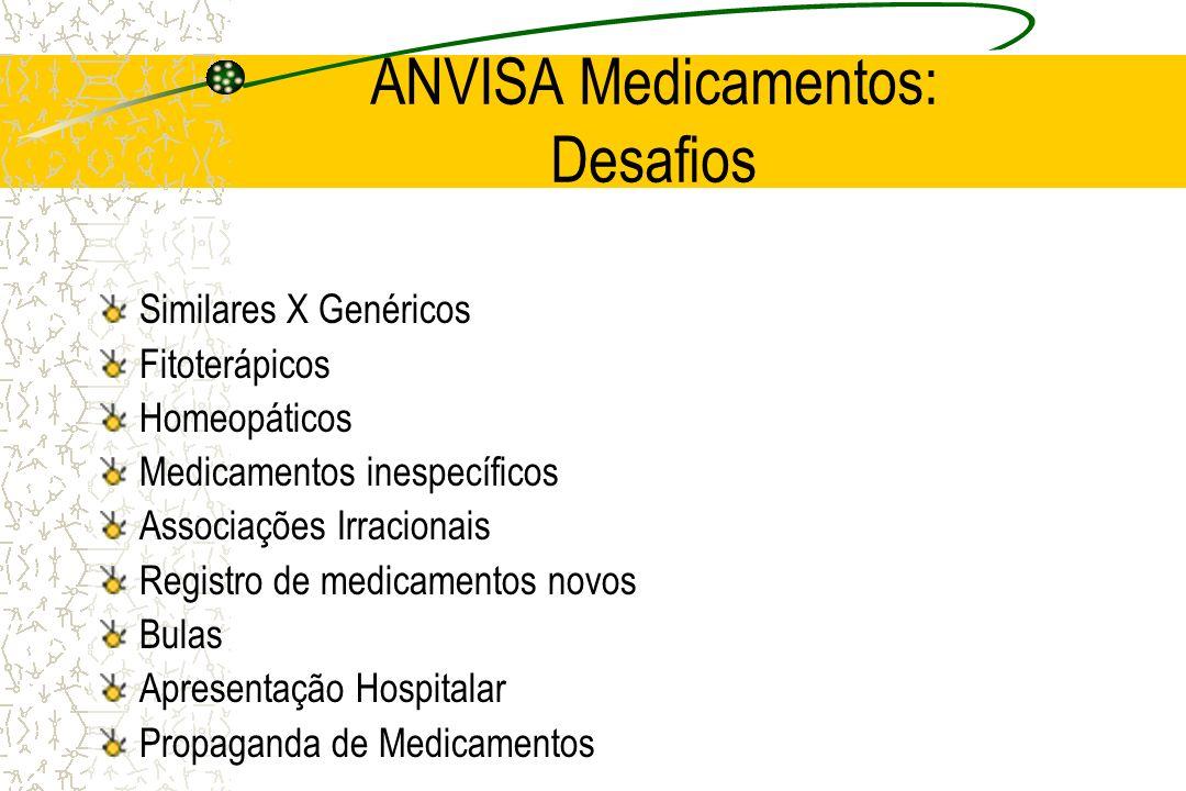 ANVISA Medicamentos: Desafios