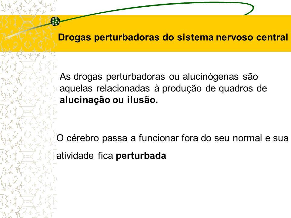Drogas perturbadoras do sistema nervoso central