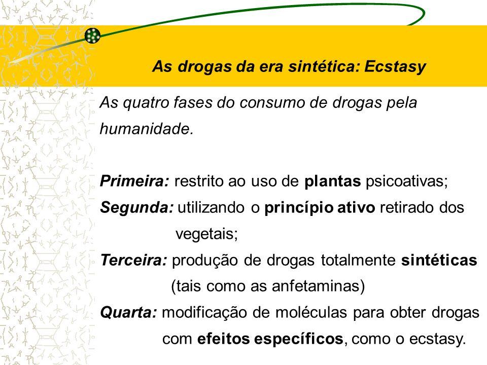 As drogas da era sintética: Ecstasy