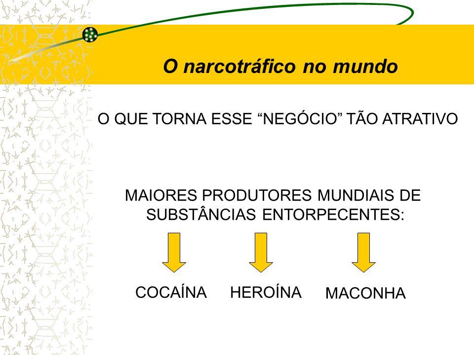 O narcotráfico no mundo