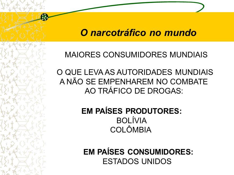 EM PAÍSES CONSUMIDORES: