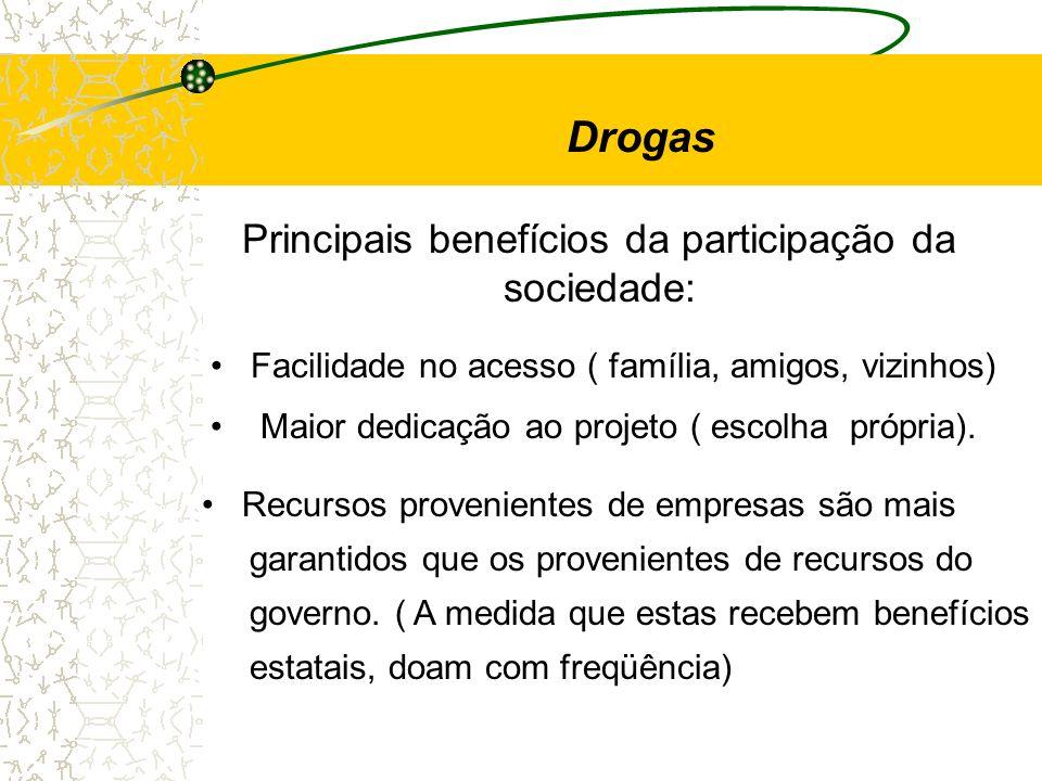 Drogas Principais benefícios da participação da sociedade: