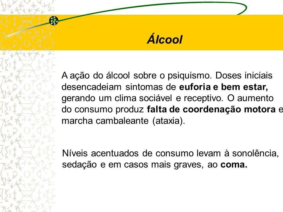 Álcool A ação do álcool sobre o psiquismo. Doses iniciais