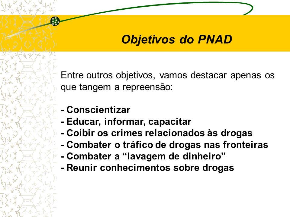 Objetivos do PNAD Entre outros objetivos, vamos destacar apenas os