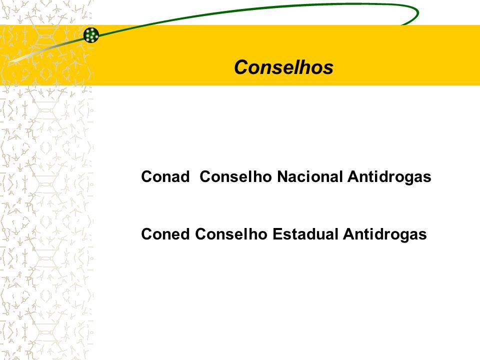 Conselhos Conad Conselho Nacional Antidrogas