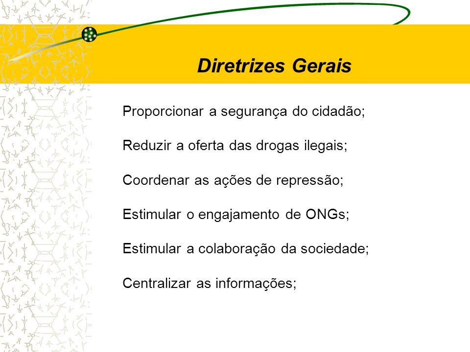 Diretrizes Gerais Proporcionar a segurança do cidadão;