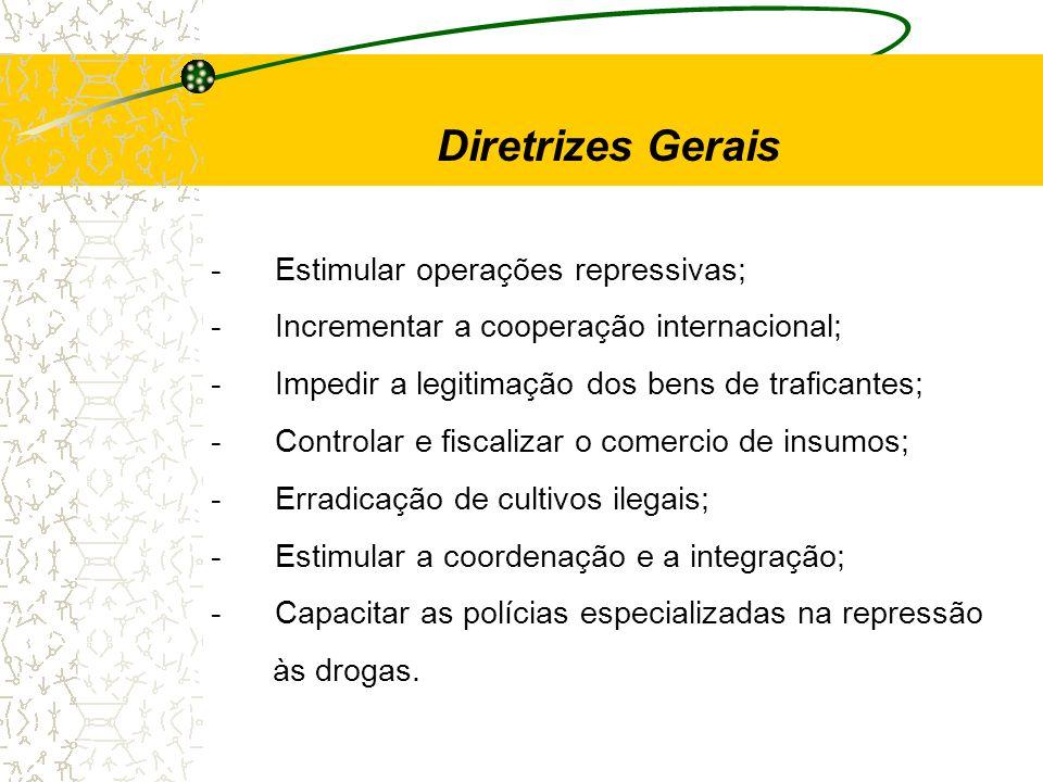 Diretrizes Gerais - Estimular operações repressivas;
