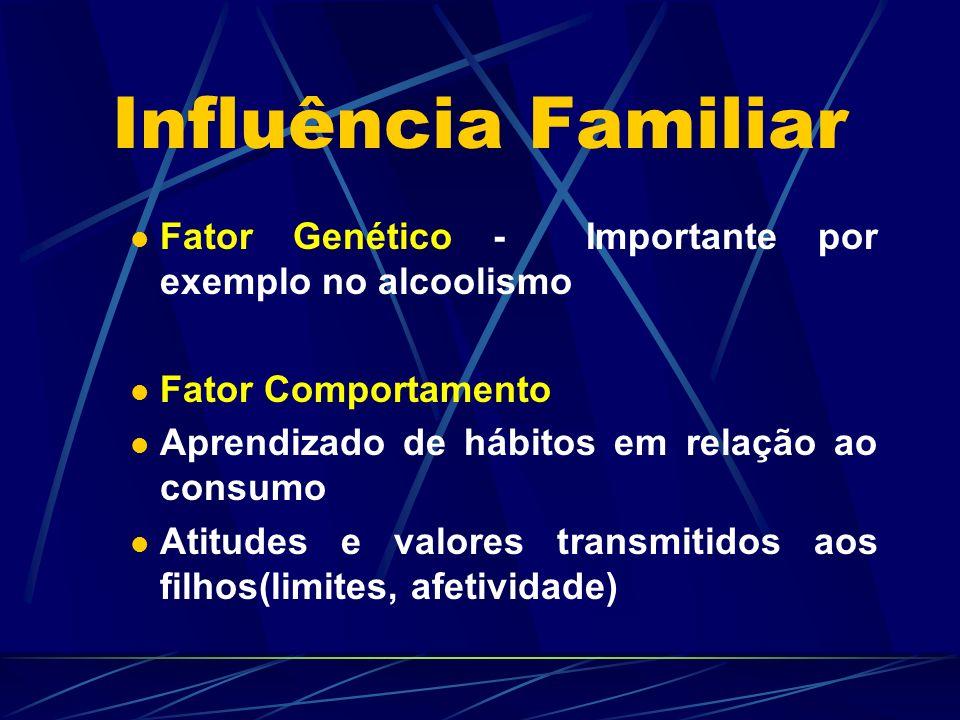 Influência Familiar Fator Genético - Importante por exemplo no alcoolismo. Fator Comportamento. Aprendizado de hábitos em relação ao consumo.