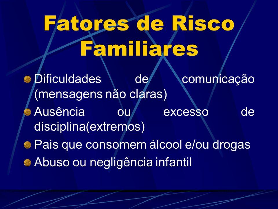 Fatores de Risco Familiares