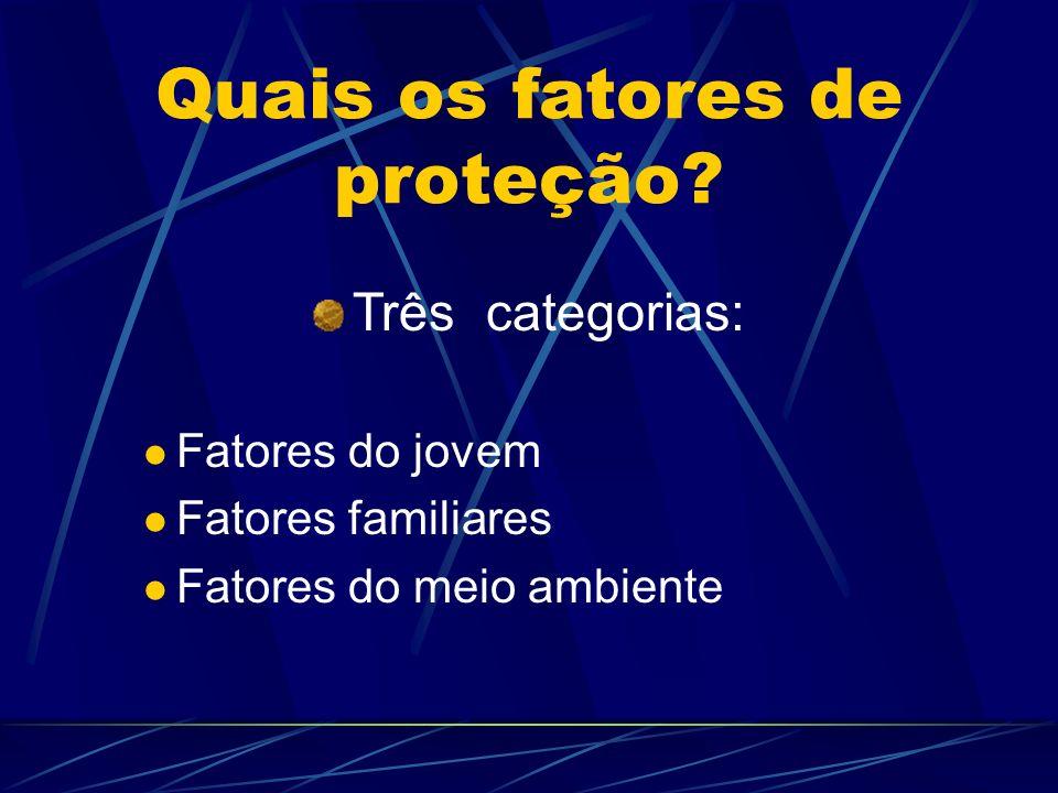 Quais os fatores de proteção