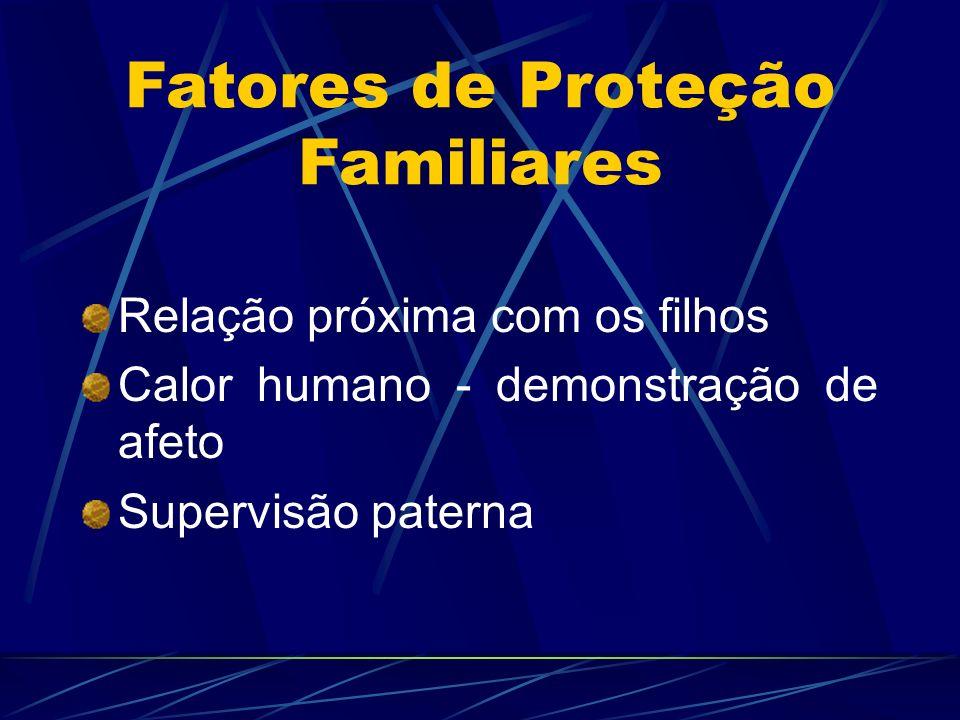 Fatores de Proteção Familiares