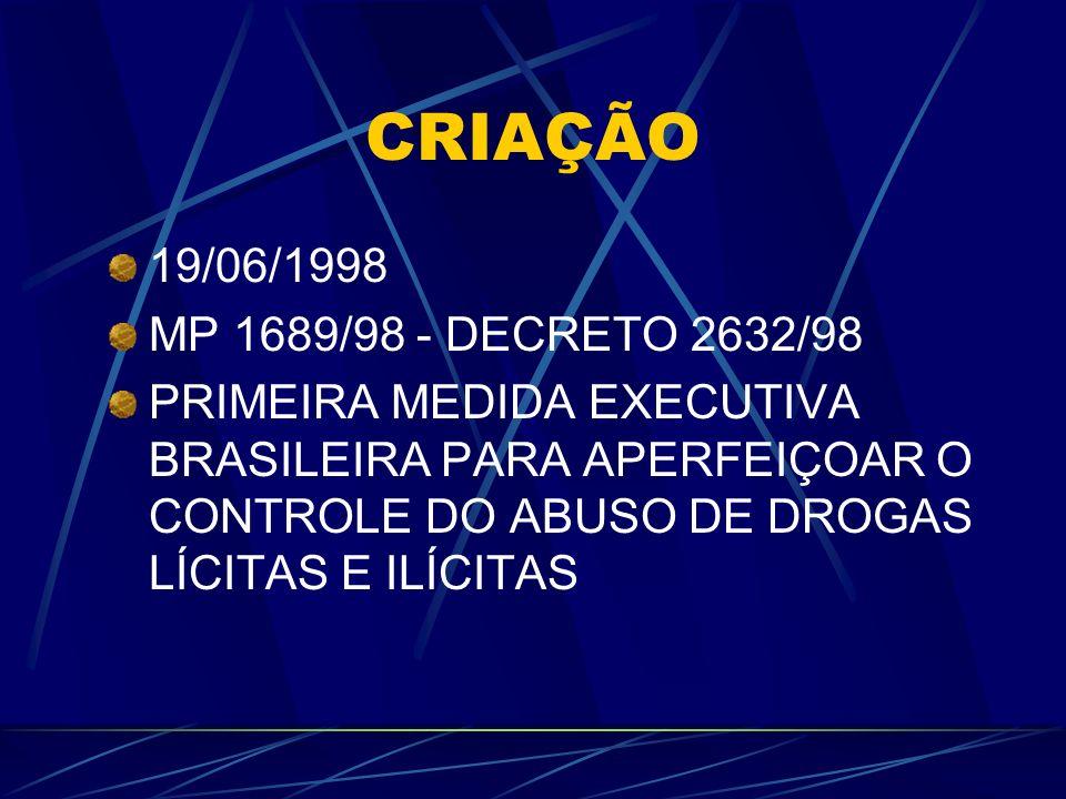 CRIAÇÃO 19/06/1998 MP 1689/98 - DECRETO 2632/98