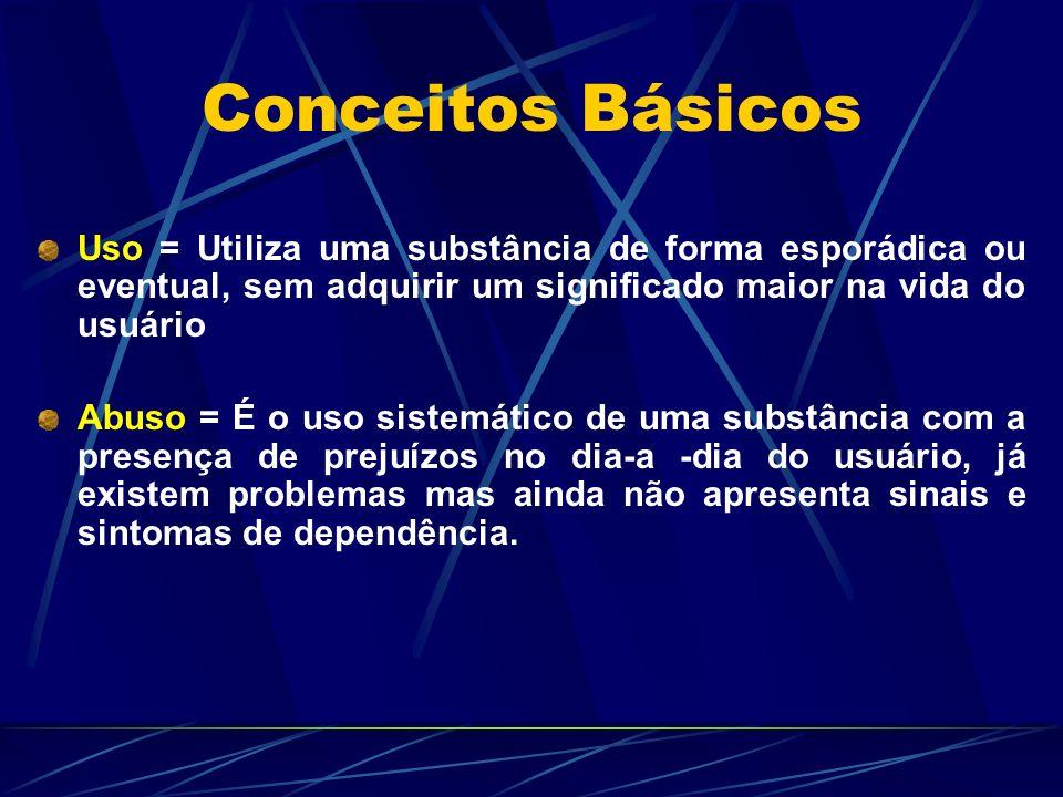 Conceitos Básicos Uso = Utiliza uma substância de forma esporádica ou eventual, sem adquirir um significado maior na vida do usuário.