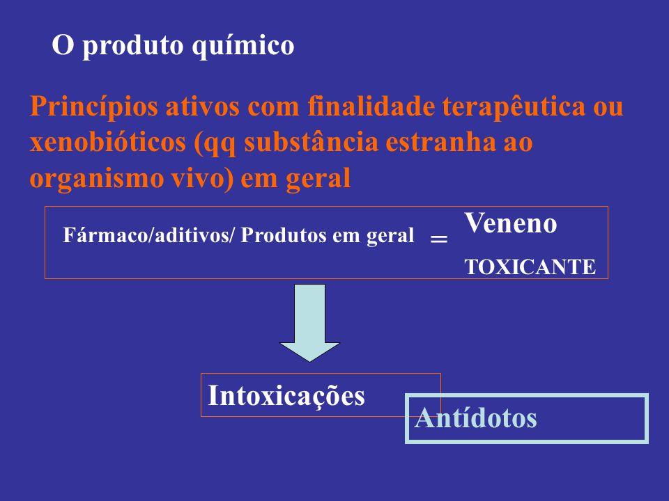 O produto químico Princípios ativos com finalidade terapêutica ou xenobióticos (qq substância estranha ao organismo vivo) em geral.