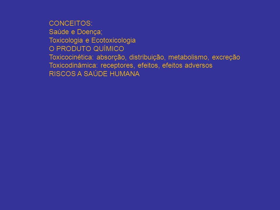 CONCEITOS: Saúde e Doença; Toxicologia e Ecotoxicologia. O PRODUTO QUÍMICO. Toxicocinética: absorção, distribuição, metabolismo, excreção.