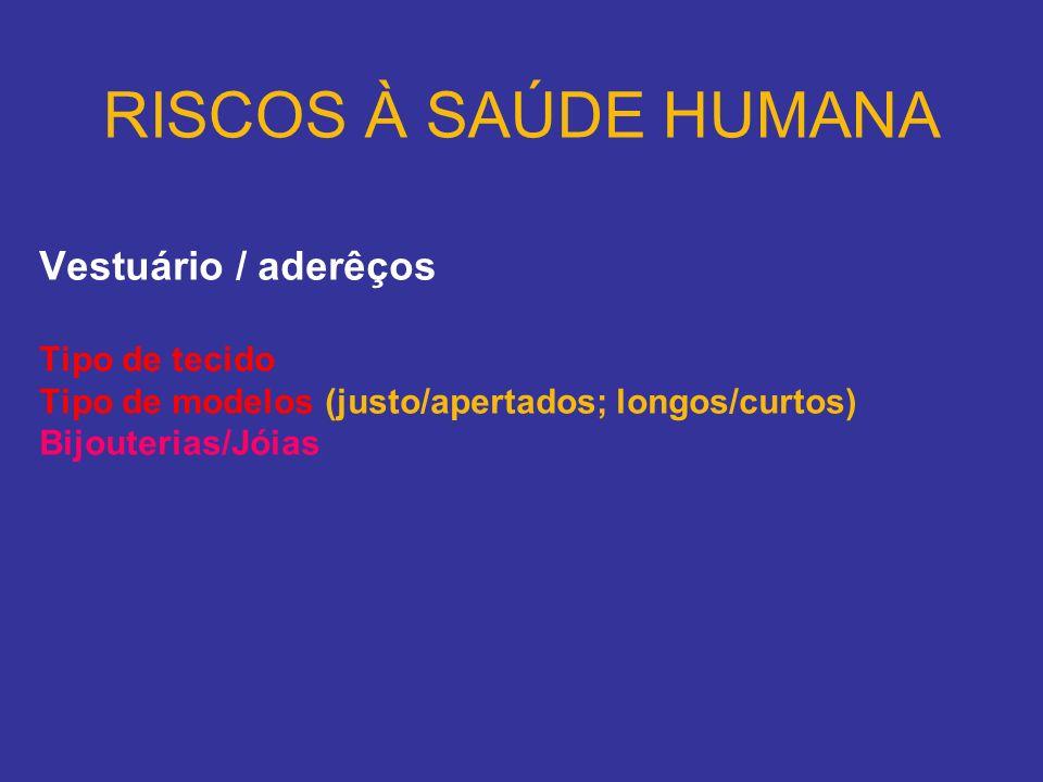 RISCOS À SAÚDE HUMANA Vestuário / aderêços Tipo de tecido