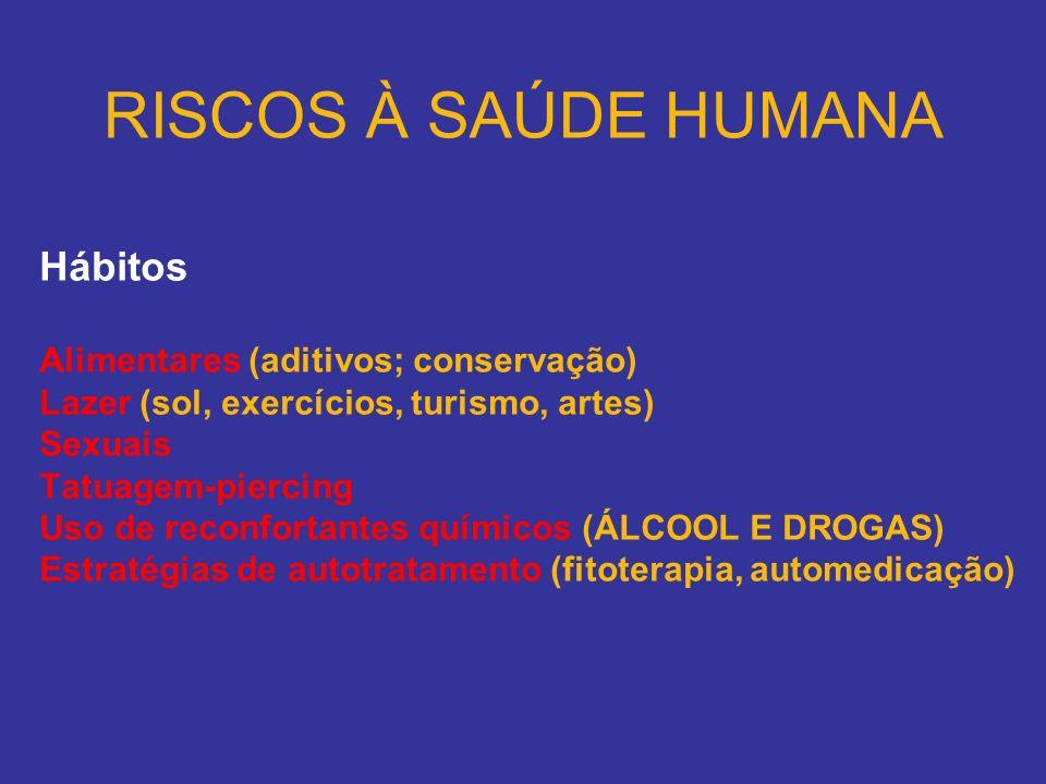 RISCOS À SAÚDE HUMANA Hábitos Alimentares (aditivos; conservação)