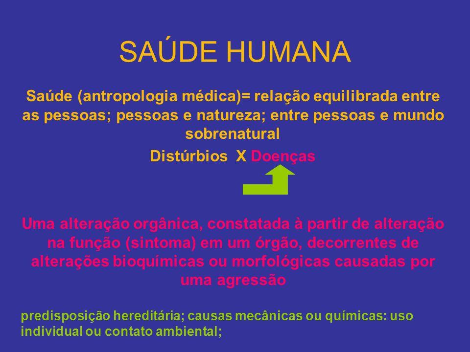 SAÚDE HUMANA Saúde (antropologia médica)= relação equilibrada entre as pessoas; pessoas e natureza; entre pessoas e mundo sobrenatural.