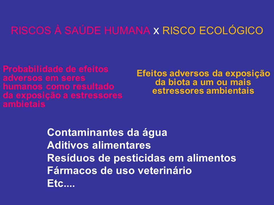 RISCOS À SAÚDE HUMANA x RISCO ECOLÓGICO