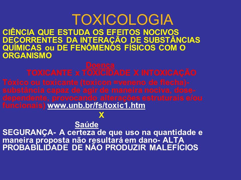 TOXICOLOGIA CIÊNCIA QUE ESTUDA OS EFEITOS NOCIVOS DECORRENTES DA INTERAÇÃO DE SUBSTÂNCIAS QUÍMICAS ou DE FENÔMENOS FÍSICOS COM O ORGANISMO.