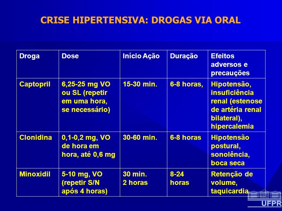 CRISE HIPERTENSIVA: DROGAS VIA ORAL